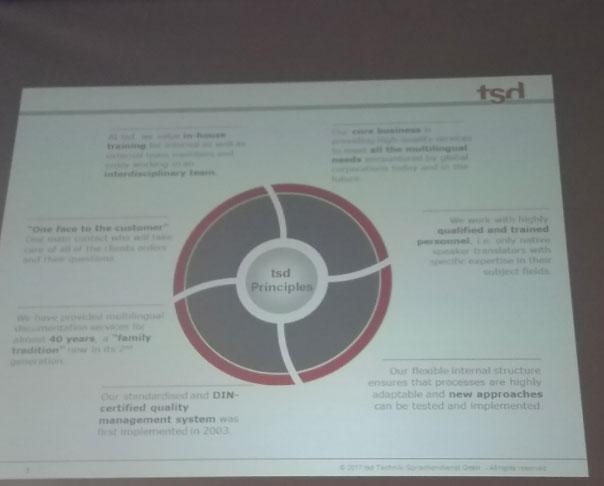 TSD principles